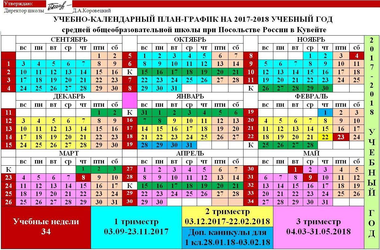 Триместры школы на 2018 учебный год
